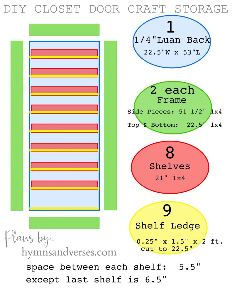 Closet Door DIY Storage Plans